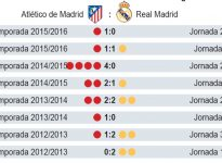pronostic? y apuesta:Atl?tico Madrid vs Real Madrid