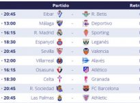 Jornada 13 Liga Espa?ola 2016 | LaLiga Santander